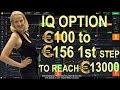 Iq option 100% winning Strategy 2019 How to always win in Binary option