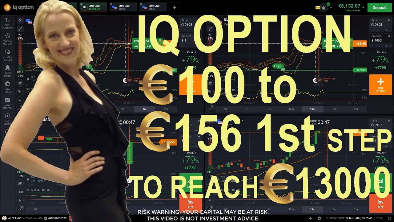 Fascinating features of binary option robot blow your mind as you earn in your sleep!