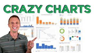 10 Advanced Excel Charts
