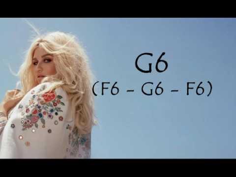 Kesha - 'Rainbow' Vocal Range: C#3 - F#5 - G6(B6)
