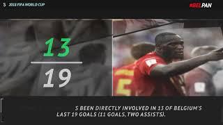 Belgium 3-0 Panama - 5 Things Review