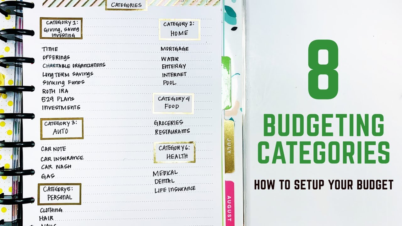 My Budgeting Categories Youtube