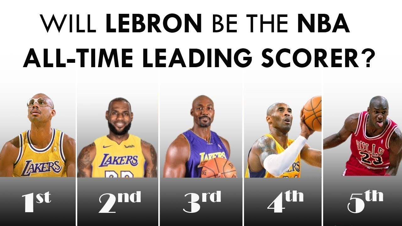 6a8b9509da47 Can LeBron pass Kareem as NBA s All-time Leading Scorer  - YouTube