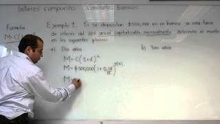 Interés compuesto. Ejemplo 1. Cálculo del Monto o Valor Futuro.