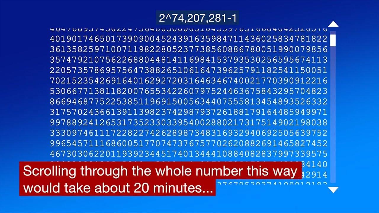 Newest Prime Number World S Largest Prime Number