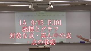 1A P.101 座標とグラフ 対象な点、真ん中の点、点の移動 thumbnail