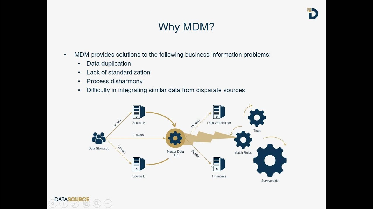mdm webinar series intro to master data mdm youtube
