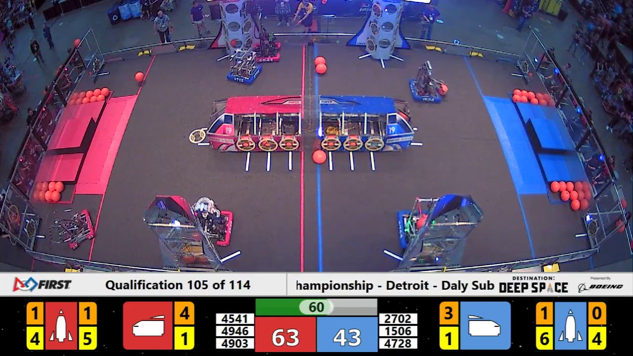 Qualification 105 - 2019 FIRST Championship - Detroit - Daly Subdivision