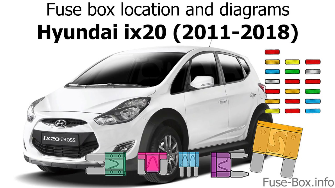 Fuse box location and diagrams: Hyundai ix20 (2011-2018) - YouTubeYouTube