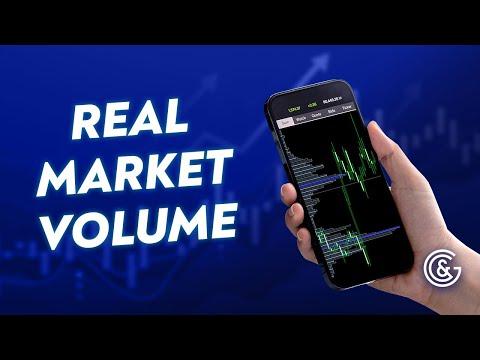 Индикатор горизонтальных объёмов Real Market Volume.