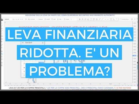 A Cosa Serve la Leva Finanziaria nel Trading e Come Calcolare il Margine [PARTE 1] + Leva 1:30 ESMA