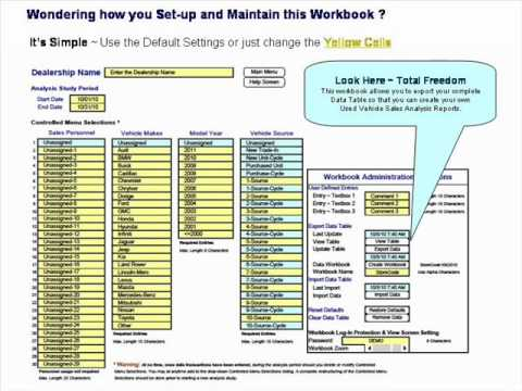 used vehicle sales analysis spreadsheets youtube