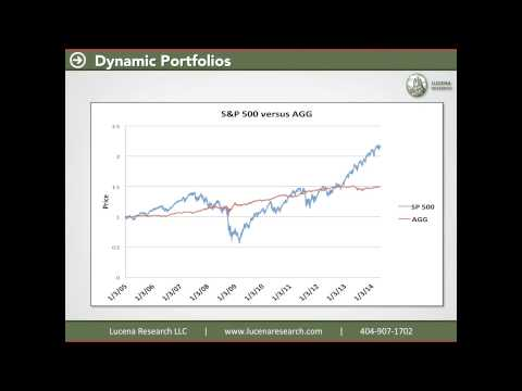 The 60/40 Portfolio is Dead: Why Dynamic Portfolios are Better