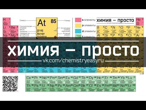 Таблица Менделеева e scienceru