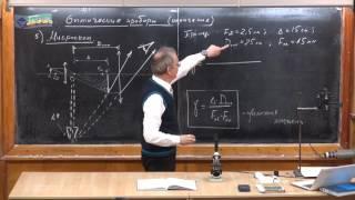 Урок 406. Оптические приборы - 3