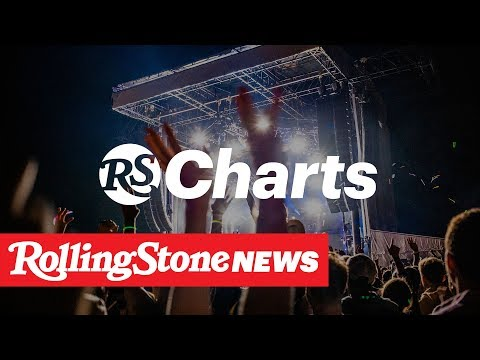 Welcome to Rolling Stone Charts | RS News 7/3/19 Mp3