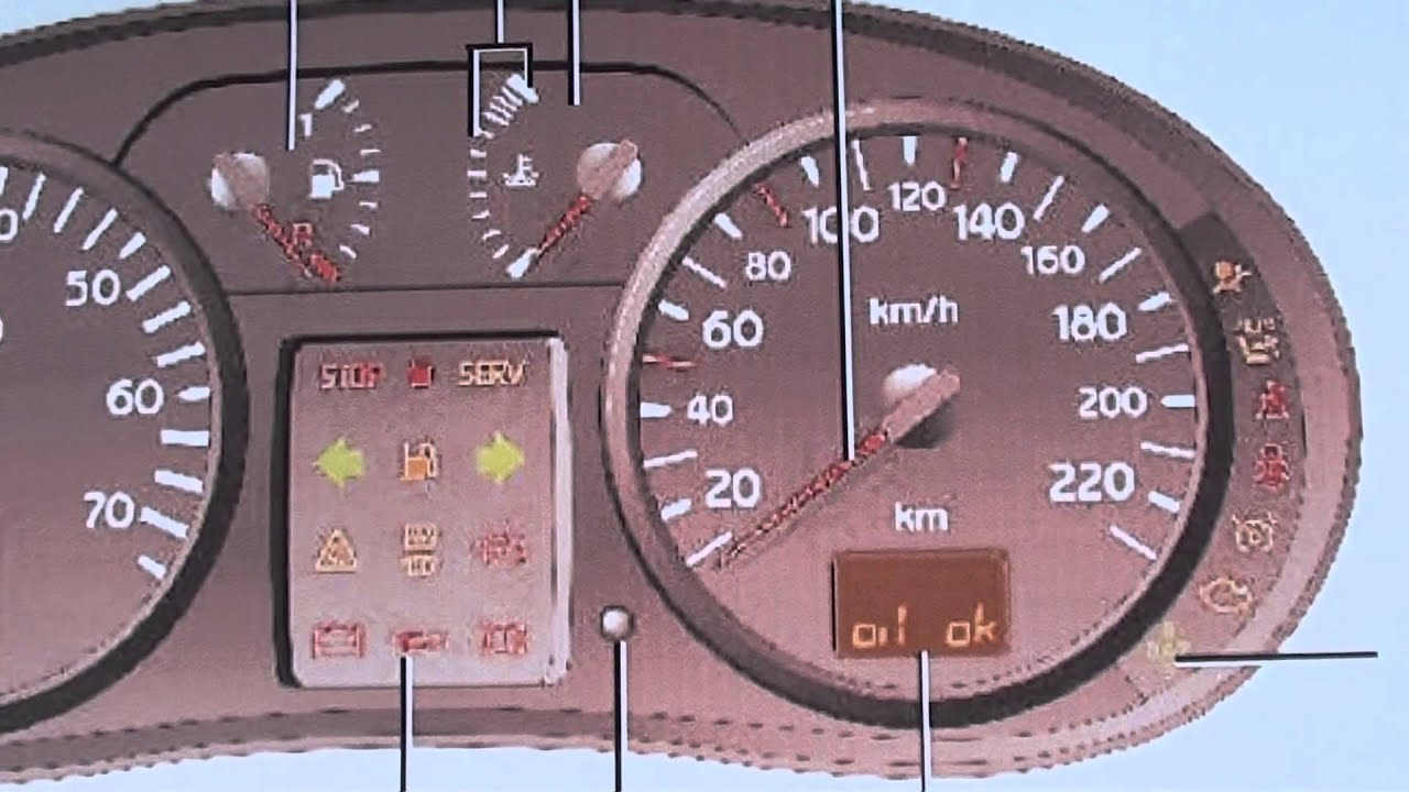 20+ Dashboard Lights Meaning Pictures and Ideas on Weric