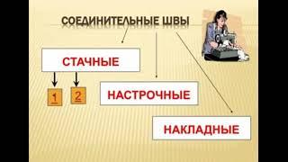 Машинные швы. Алматинский колледж технологии и флористики