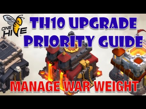 TH10 Upgrade Priority Guide 2019 - Managing War Weight