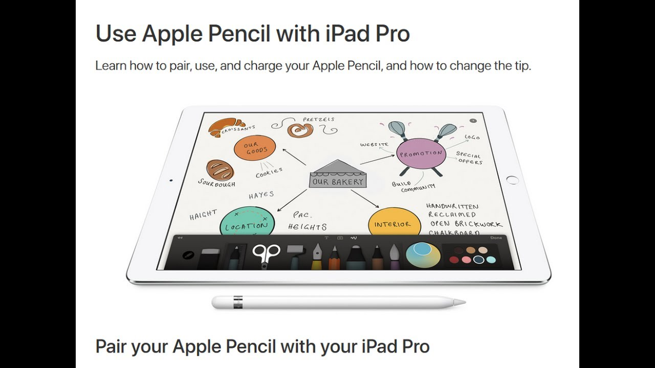 Best way to use apple pencil on ipad pro