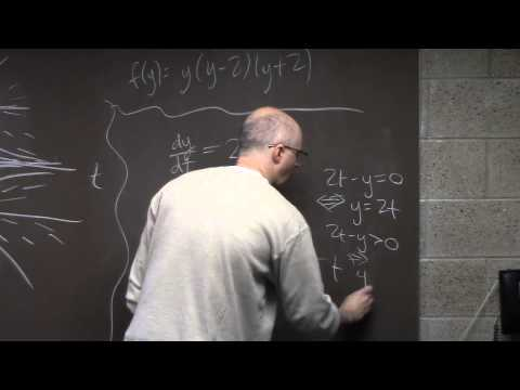 Differential Equations, Lecture #6, Slope Fields, Existence & Uniqueness, Phase Lines