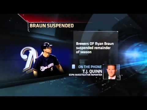 Ryan Braun Suspended For The Remainder Of The Season ,July 22, 2013