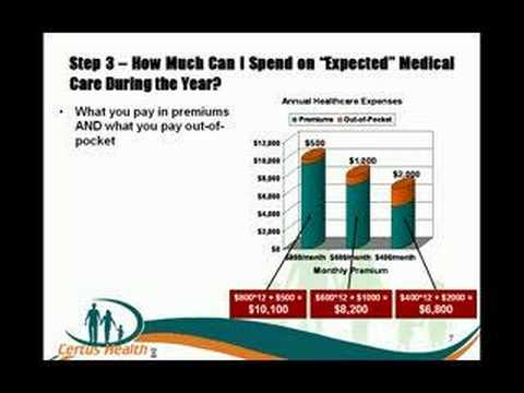 Lowering Premiums by Paying for Routine Care (Step 3)