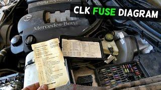 MERCEDES W208 FUSE LOCATION DIAGRAM CLK200 CLK230 CLK 320 CLK430 - YouTubeYouTube