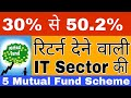 52% तक Return देने वाली Mutual Fund - IT sector top 5 high return mutual fund -  2018 mutual fund