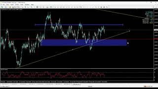 USDCAD Forex Nov 02 2018 Fundamental Impact and Technical Analysis