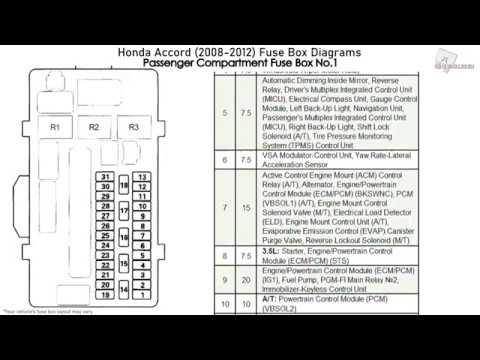 Honda Accord (2008-2012) Fuse Box Diagrams - YouTubeYouTube