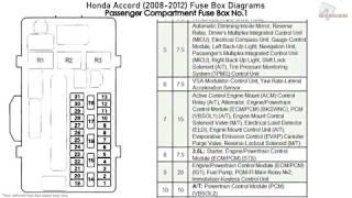 Honda Accord (2008-2012) Fuse Box Diagrams - YouTube | 2008 Accord Fuse Box Diagram |  | YouTube