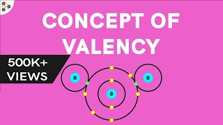 Concept of Valency - Introduction - CBSE 9