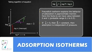 Bet isotherm problems with iphone