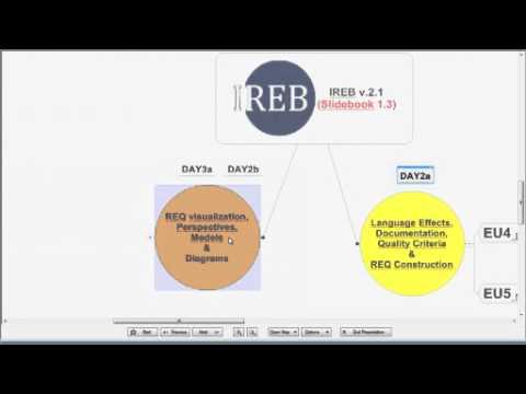 Webinar: Mer om krav och certifieringen IREB