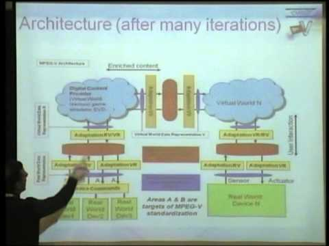 3D3CWorlds: Vision - The Promisae of MPEG-V (Jean Gelissen, Philips Research)