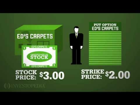 Investopedia Video: Out Of The Money Options