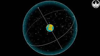 8-2 Координаты на плоскости, в пространстве и на сфере
