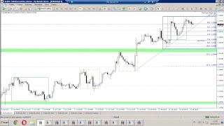 LIVE  trading na rynku FOREX - każdy poniedziałek 12:00