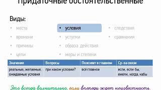Придаточные обстоятельственные (9 класс, видеоурок-презентация)