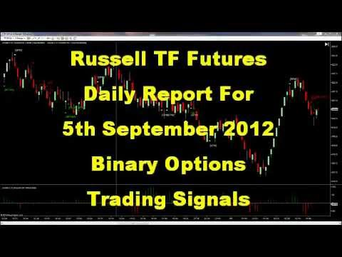 Trading Binary Options On Ninja Trader Daily Report Russell TF Futures 5th Sept 2012
