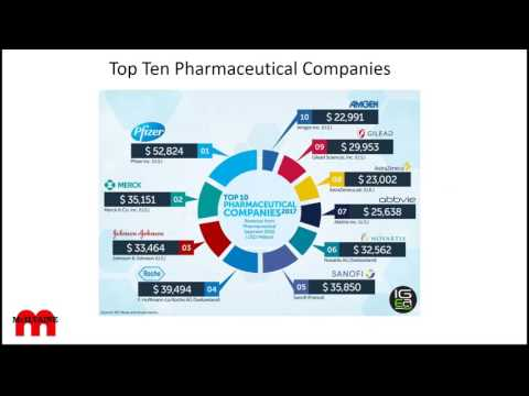 Pharmaceutical Manufacturing IIot and Remote O&M