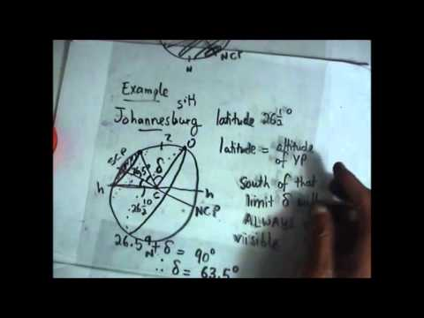 Example Declination