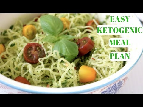 easy-ketogenic-meal-plan
