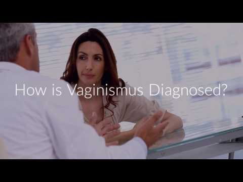 What Is Vaginismus Symptoms And Diagnosis
