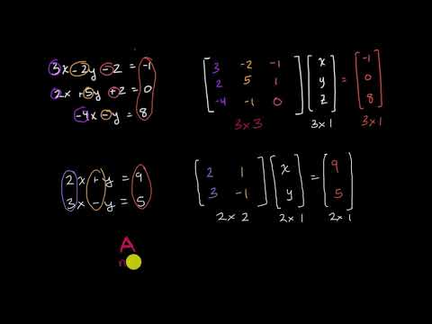 Representing systems of any number of equations with matrices | Precalculus | Khan Academy