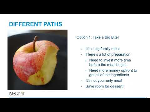 Leveraging BIM in Your Organization: How to Eat the BIM Elephant