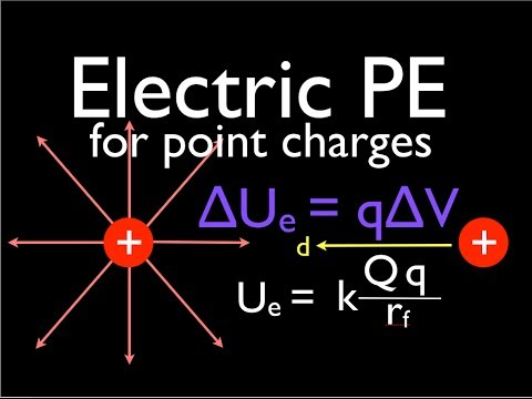 Work, Potential Energy and Potential for Point Charges: Part 1