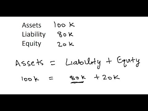 Balance Sheet for Dummies