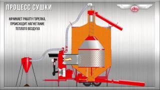 Убойная анимация работы мобильной зерносушилки FRATELLI